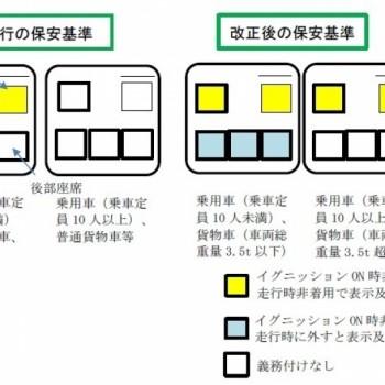 好事!日本2020年新车将规定具备后座安全带未系警示